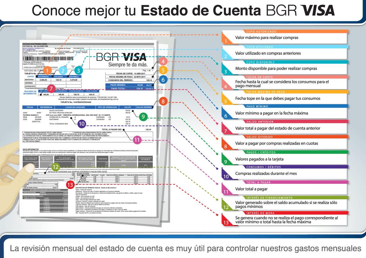 tarjetas de crédito banco general rumiñahui